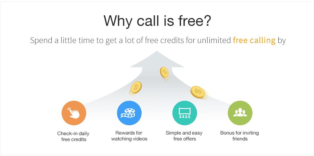 International Free WIFI Phone Calls/Calling, Free Text